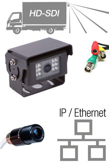 SDI / HD / IP